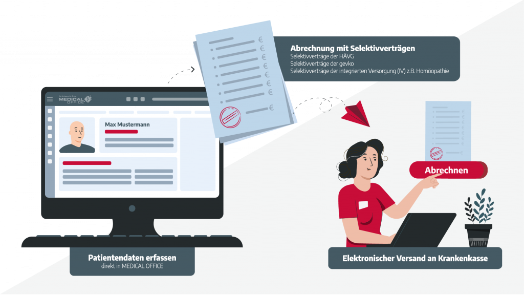 Praxissoftware MEDICAL OFFICE Selektivverträge