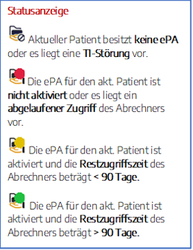 Arztsoftware ePA MEDICAL OFFICE Status